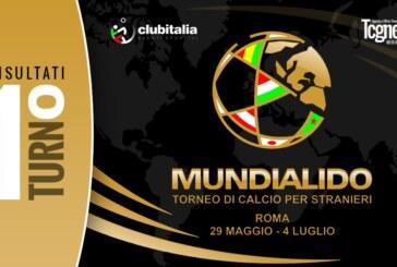 Mundialido 2015: Risultati del 1° turno