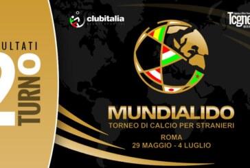 Mundialido 2015: Risultati del 2° turno