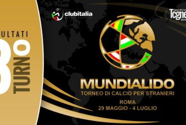 Mundialido 2015: Risultati del 3° turno