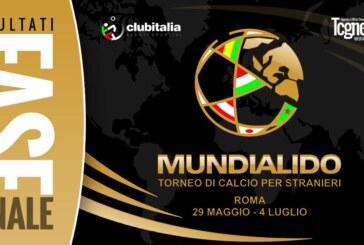 MUNDIALIDO – Programma Fase FInale