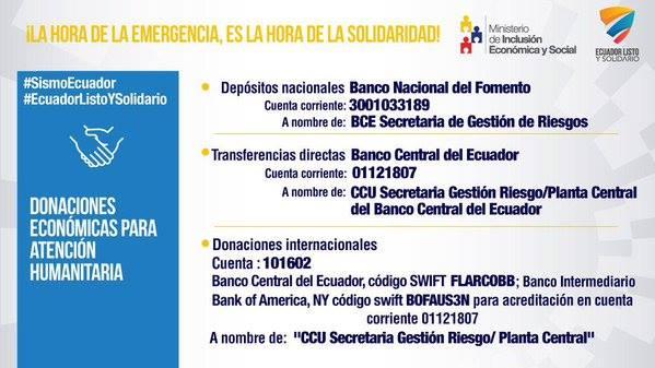 Ministerio de Relaciones Exterior del Ecuador y Movilidad Humana del Ecuador : Cuentas Bancarias para donaciones