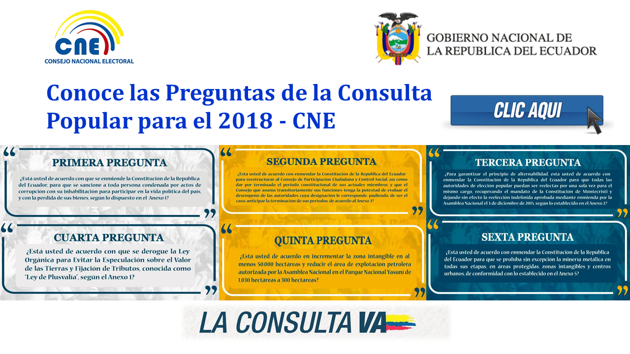 ¿Cuáles son las siete preguntas de la consulta popular y el referéndum en Ecuador?